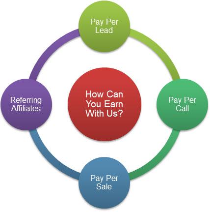 debt relief affiliate